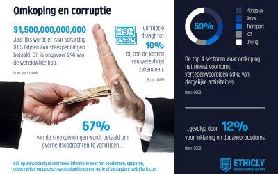 Bestrijden van omkoping en corruptie